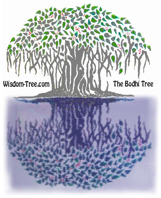 The  Bodhi-Tree Logo